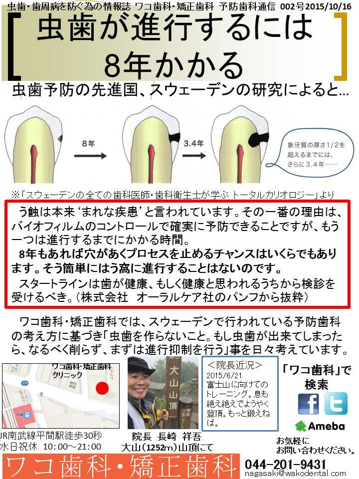 予防歯科通信02