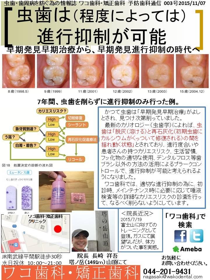 予防歯科通信03