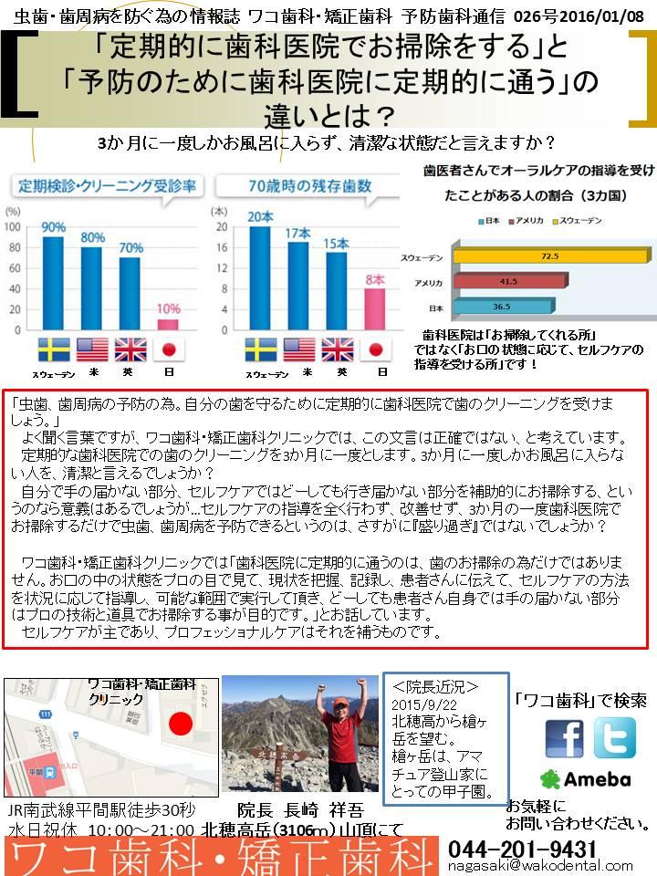 予防歯科通信27(2016年1月8日 no4号)