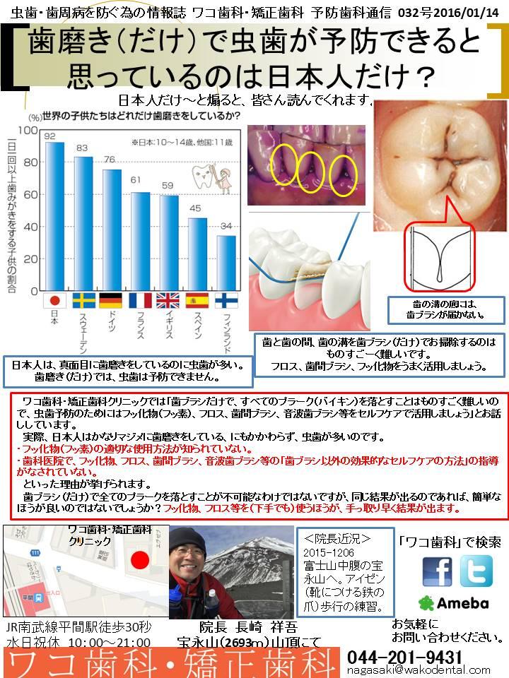 予防歯科通信34(2016年1月14日 no1号)