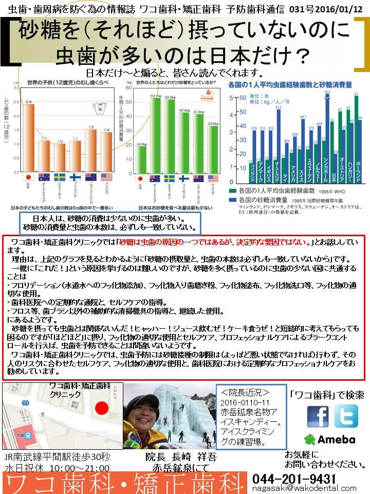 予防歯科通信40(2016年1月22日 no2号)