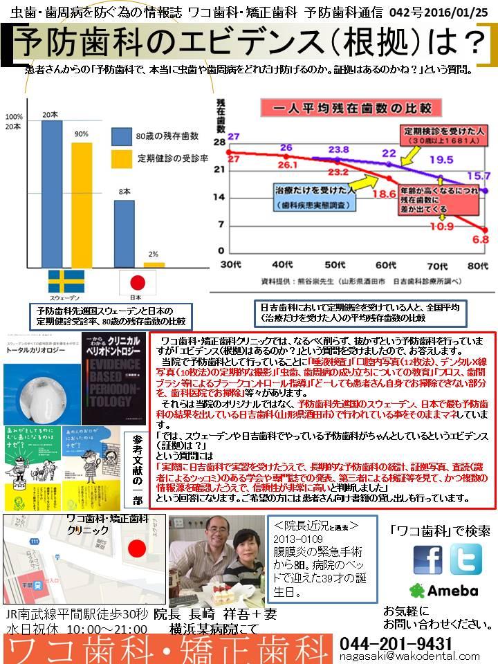 予防歯科通信44(2016年1月25日 no1号)