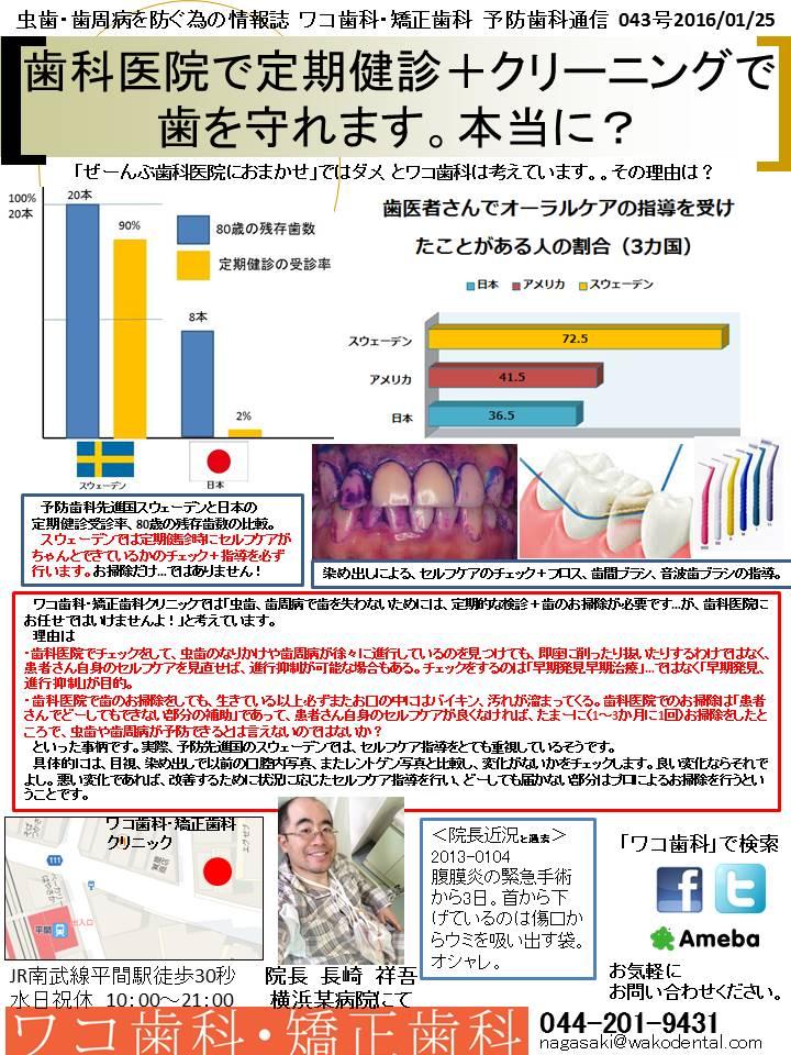 予防歯科通信45(2016年1月25日 no2号)